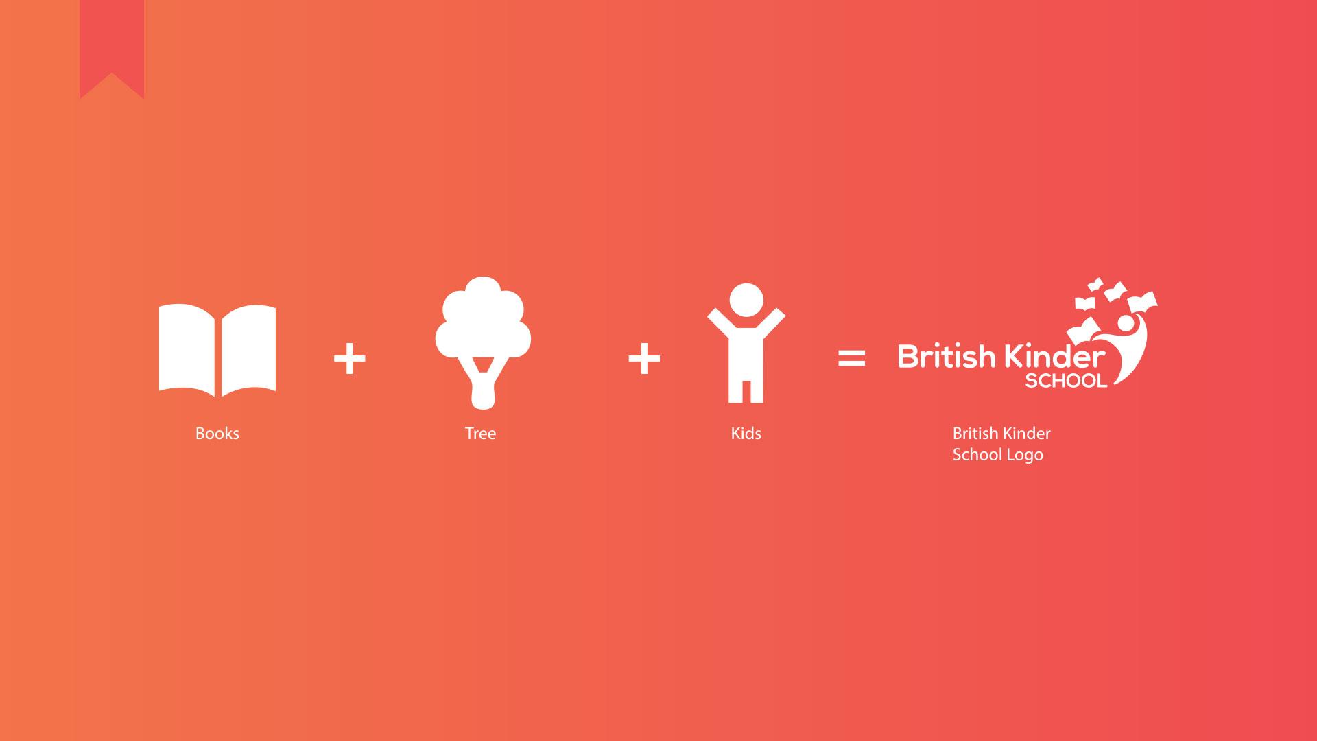 British Kinder School Logo Design Concept