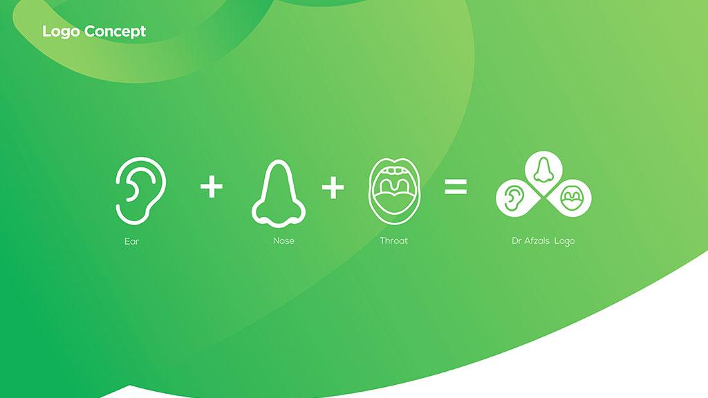 ENT Hospital India Logo Design