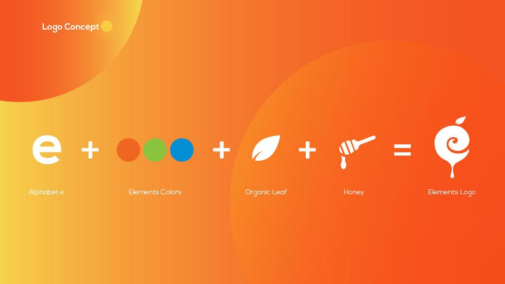 Eorga Organic Foods Logo Design Presentation